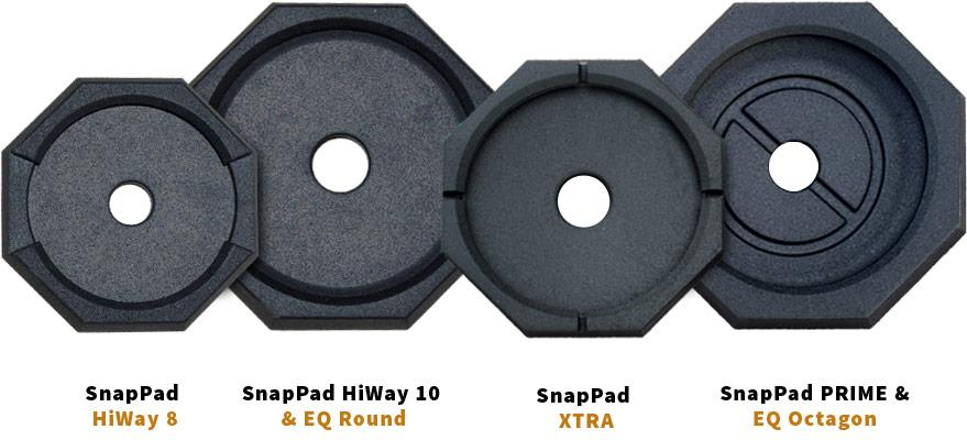 RV SnapPads World's Only Permanent Jack Pad Product Review